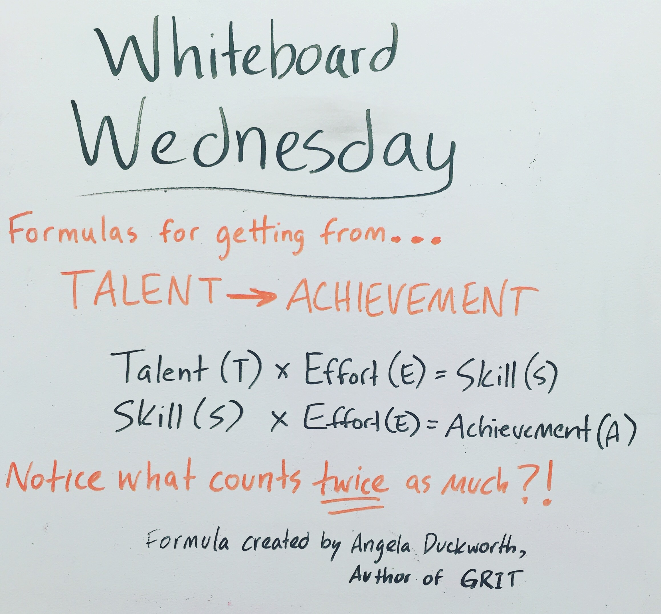 Image result for whiteboard wednesday